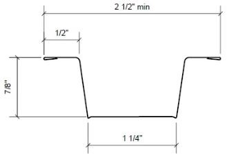 Hat Channel Dimensions