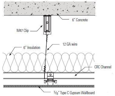 TMS A237CR Clip Sample Application