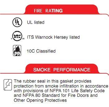 Compliance Details