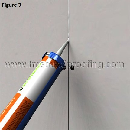 How to Install Acoustical Caulk, Figure 3