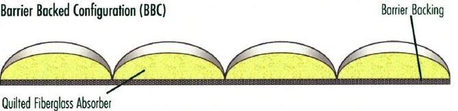 Material Sample