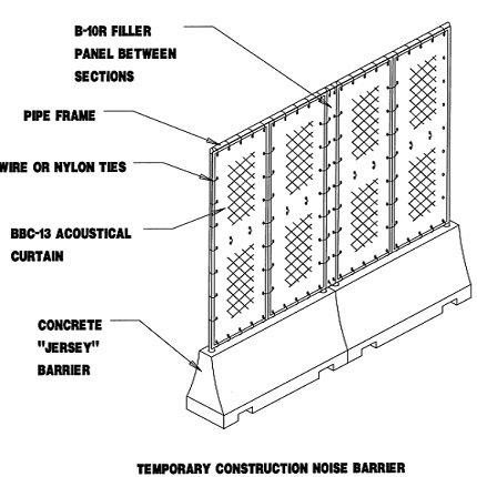 Sound Curtain Noise Barrier