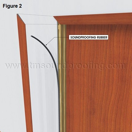 Although it is covered by a molding the gap between the door frame and wall framing is a big sound leak around your doors. & How to Soundproof a Door Detailed Instructions | Trademark ... Pezcame.Com