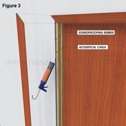 How To Soundproof A Door, Detailed Instructions | Trademark Soundproofing