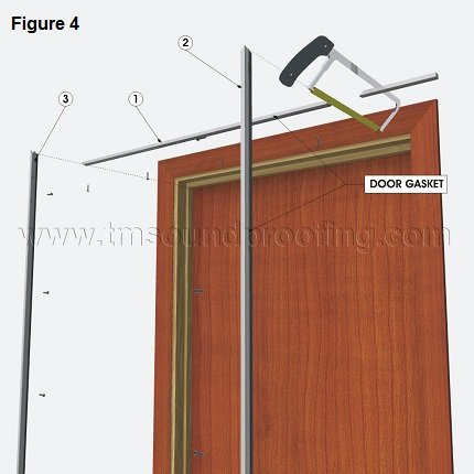 How to Soundproof a Door Detailed Instructions | Trademark Soundproofing : soundproofing door - pezcame.com