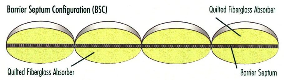 Cross Section Image for Door Panel Sound Barri