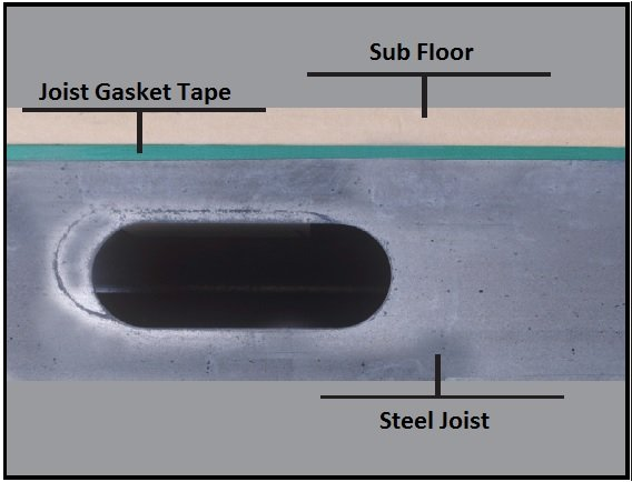 Application Image of Joist Gasket Tape