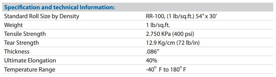 Technical Specs of Reinforced MLV