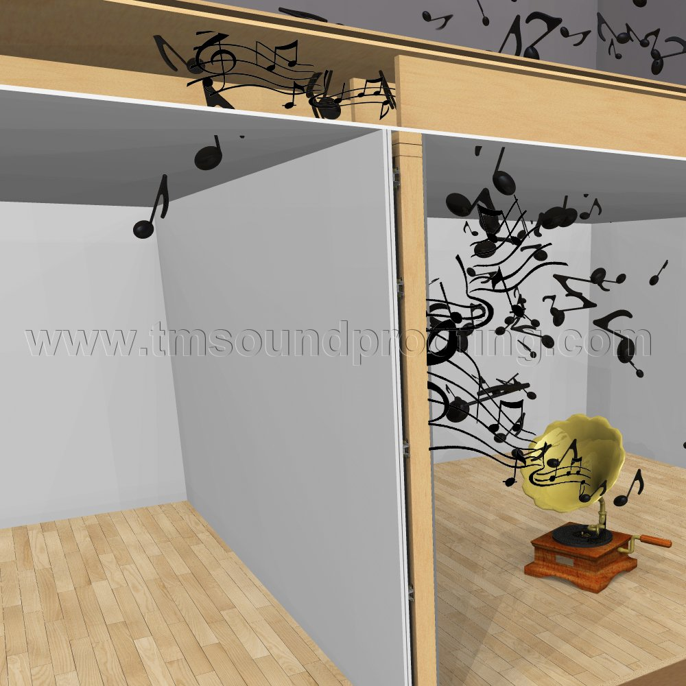 Soundproofing Walls and ceilings in Rooms, Condos and Offices ...