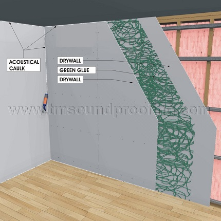 How to Soundproof Walls, Floors, Ceilings and Doors in new construction : TM Soundproofing