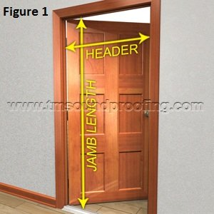 How to Measure for a Perimeter Door Gasket - Figure 1