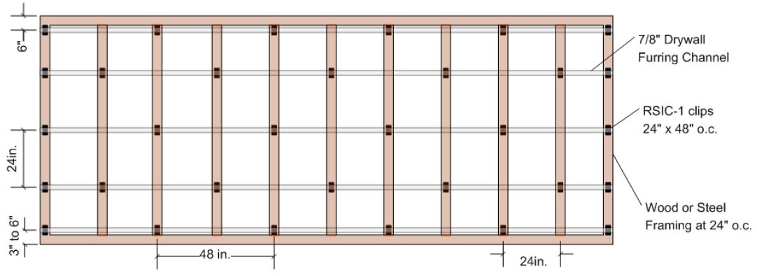 "Suggested Layout for RSIC-1 Clip, 24"" Framing for 2 Gypsum Boards"