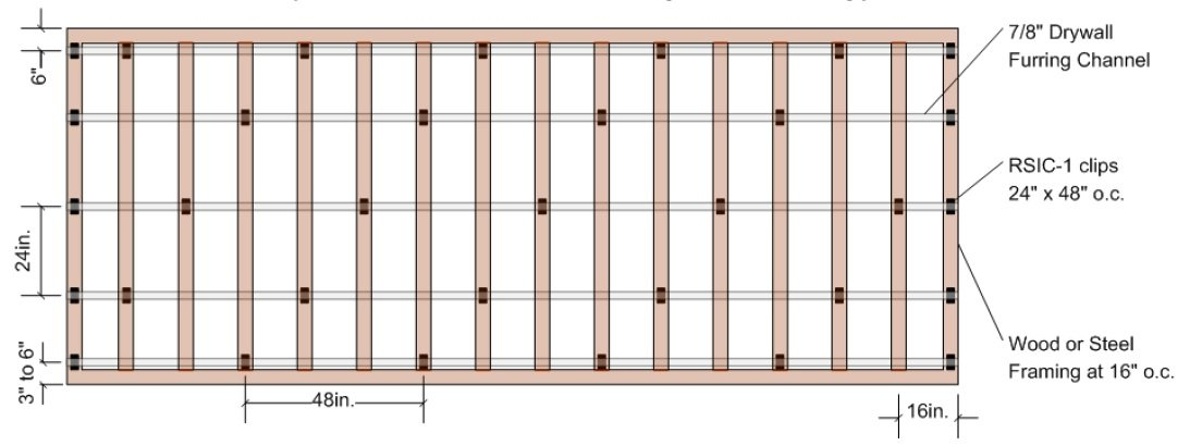 "Suggested Layout for RSIC-1 Clip, 16"" Framing for 2 Gypsum Boards"