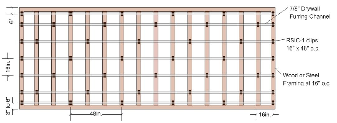 "Suggested Layout for RSIC-1 Clip, 16"" Framing for 3 Gypsum Boards,"