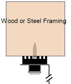 Wood or Steel Framing Installation Diagram