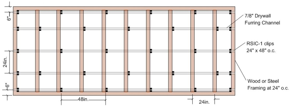 "Suggested Layout for RSIC-EXT04, 24"" OC Framing"