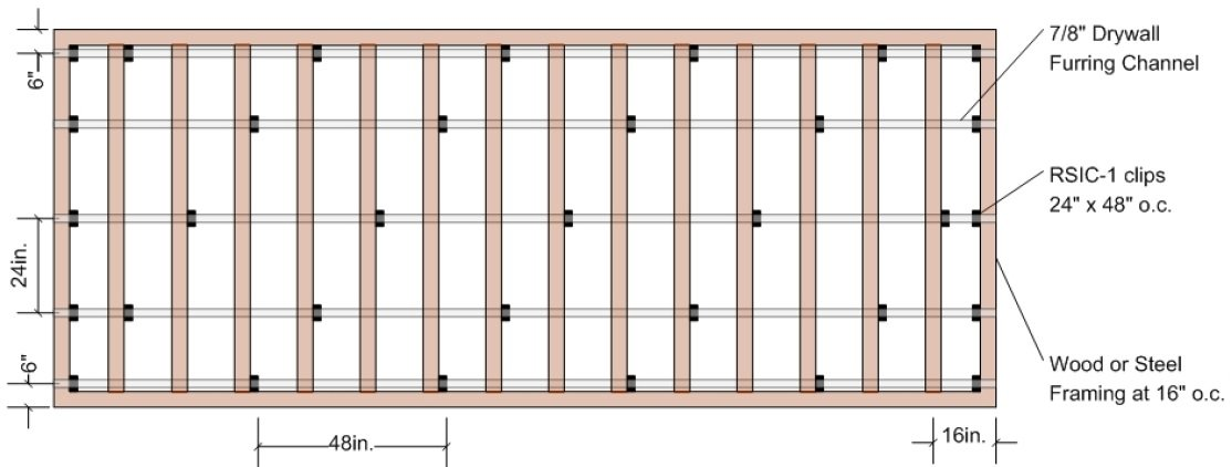 "Suggested Layout for RSIC-EXT04, 16"" OC Framing"