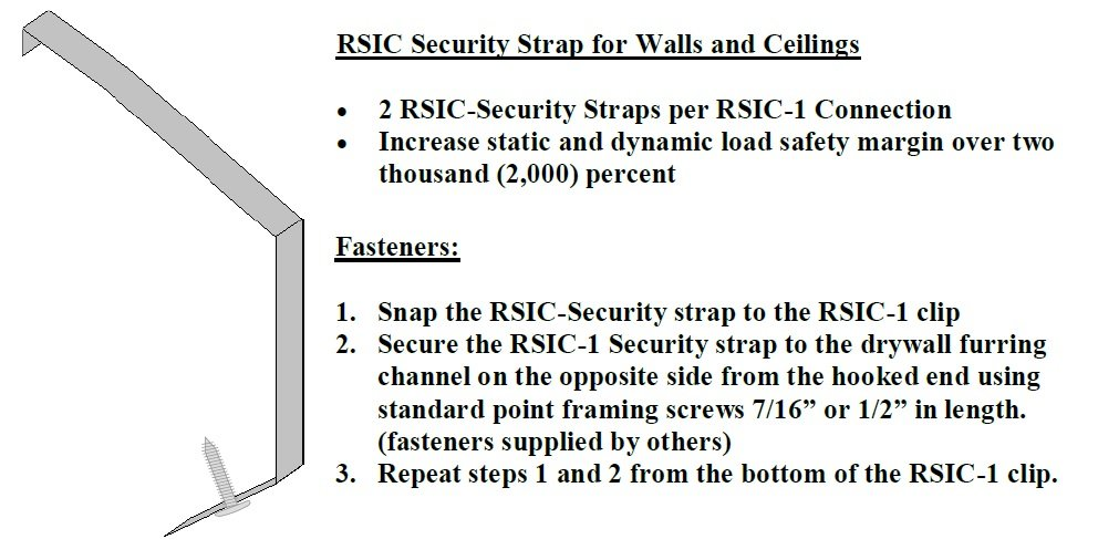 RSIC Security Strap Installation Guide