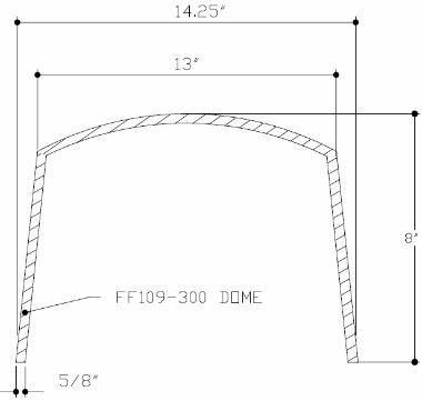 Tenmat 109-300 Dimensions