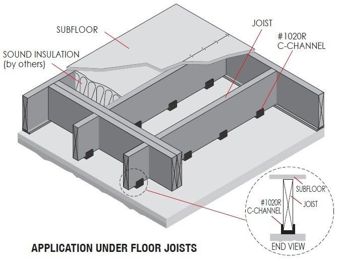 Sample Application of EPDM Rubber U-Boat Floor Floaters