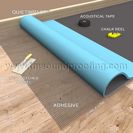 Sound proofing carpet underlayment tm soundproofing for Sound proof wall padding