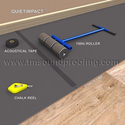Underlayment for Floating Floors