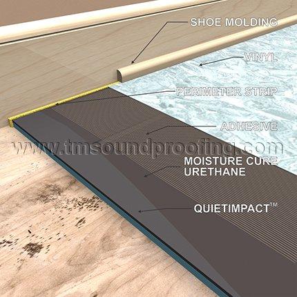 Carpet Underlayment for Vinyl Floors