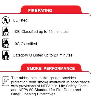 Compliance Details for Heavy Duty Adjustable Door Gasket