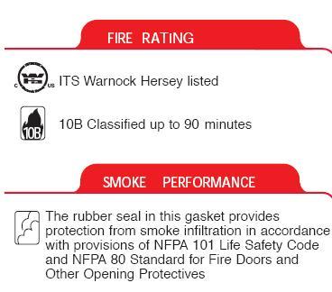 Compliance Details for Soundproofing Door Gasket