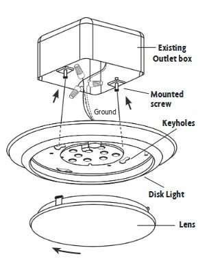 Surface Mount Disk Light Installation
