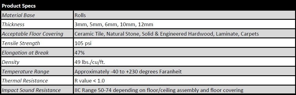 TMS Rubber Underlayment for Floors